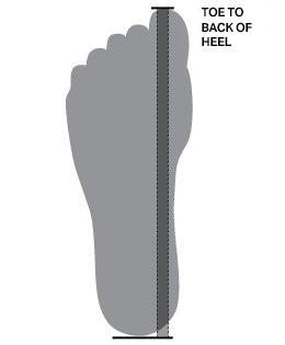jak mierzyć rozmiar stopy